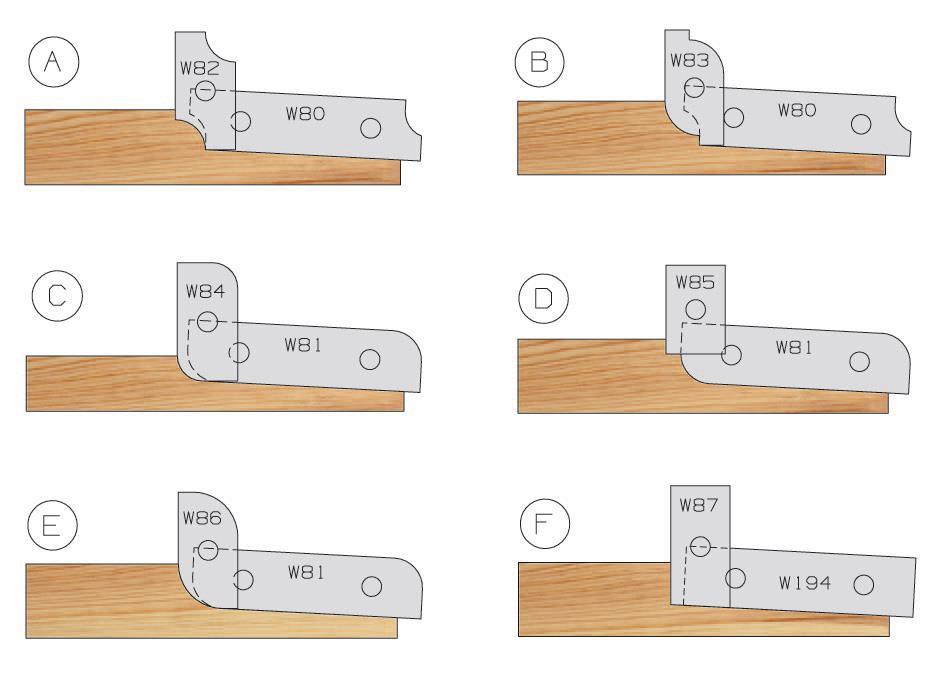 Picture of PORTE-OUTILS PLATE BANDE MULTI-PROFILS WS PP019150 Ø180 Al:50 Profile F Dessous Utilisation sur toupie